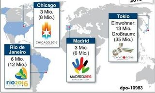 Rio, Chicago, Madrid oder Tokio?
